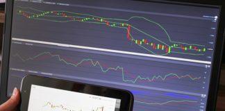 Inwestowanie na Forex